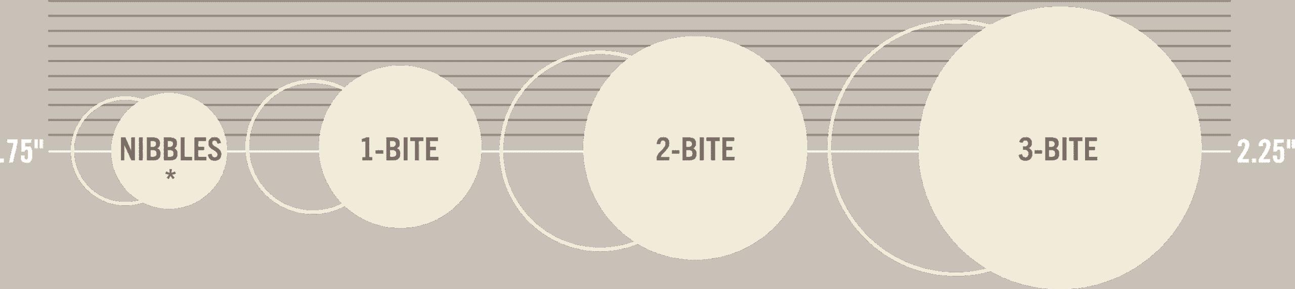 Bite size graphic